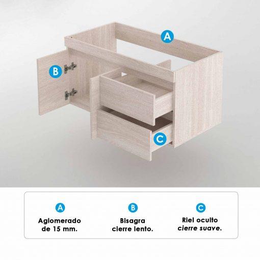 mueble-viteli-94x48-mali-descripcion